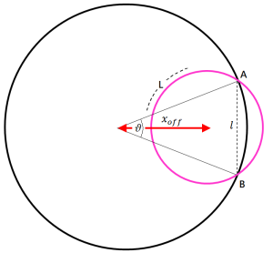 circle-intersection
