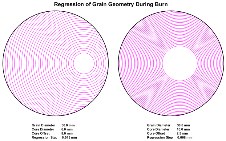 moon-regression-examplespng.png