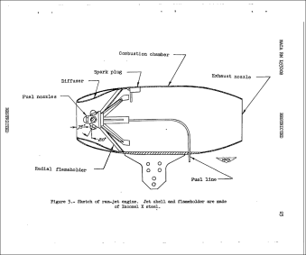 Typical ramjet design used for powering tip jet rotors