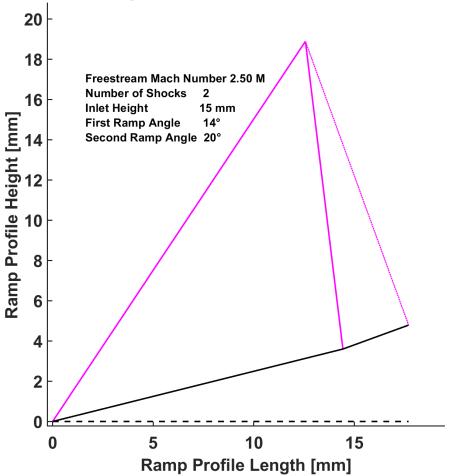 Intake-2-shock-proposed-design