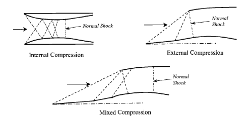 internal-external-mixed-comp