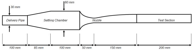 DimensionSchem